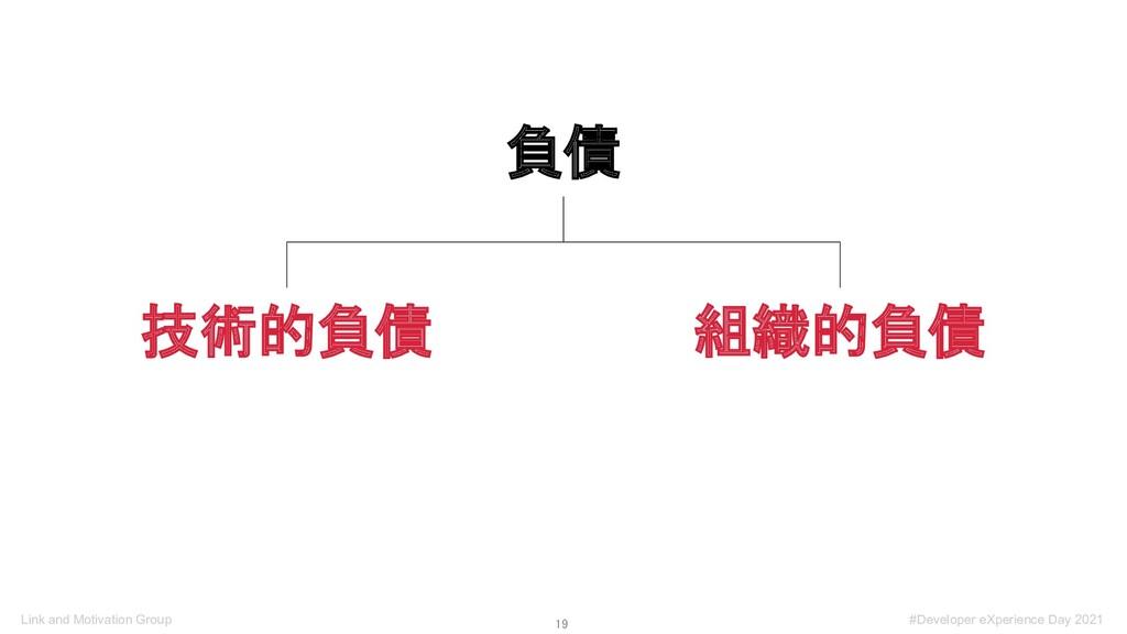 19 Link and Motivation Group 負債 技術的負債 組織的負債 #D...