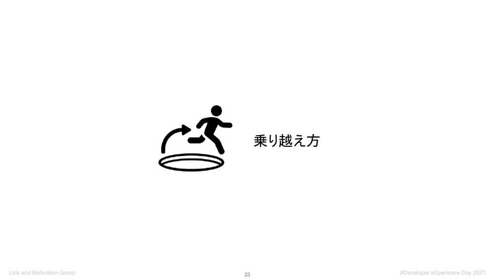 33 Link and Motivation Group 乗り越え方 #Developer ...