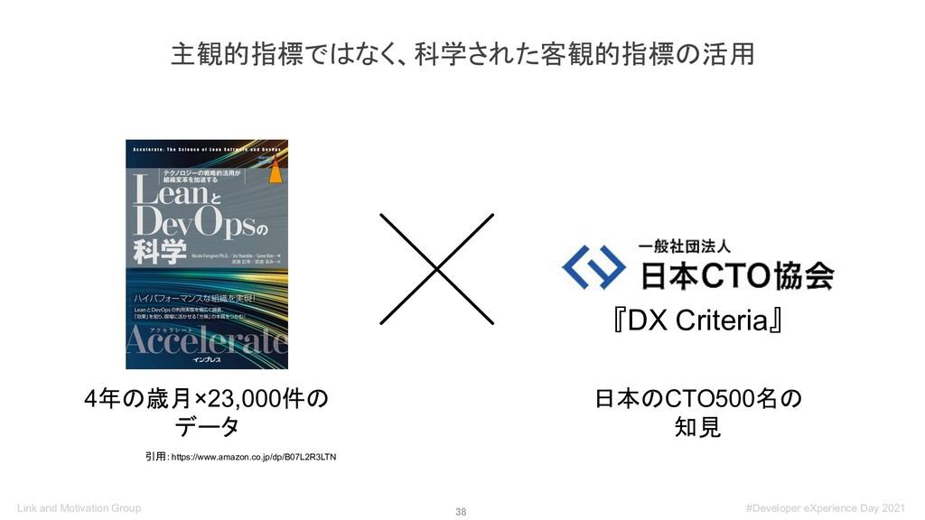 38 4年の歳月×23,000件の データ 日本のCTO500名の 知見 『DX Crite...