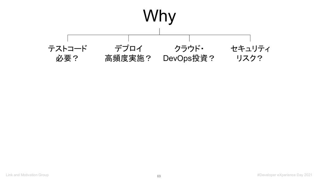 69 Why デプロイ 高頻度実施? テストコード 必要? クラウド・ DevOps投資? ...