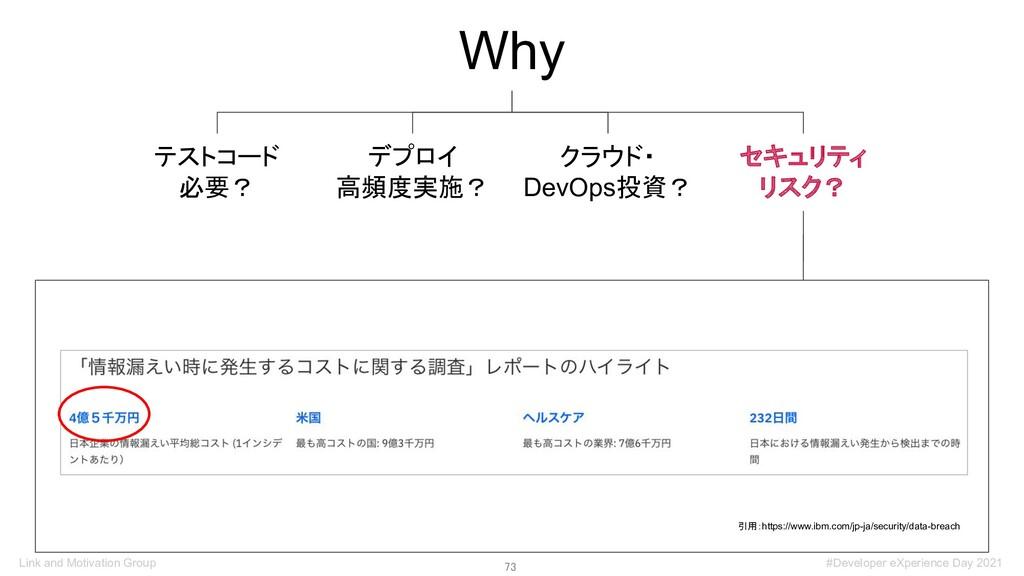 73 Why デプロイ 高頻度実施? テストコード 必要? クラウド・ DevOps投資? ...