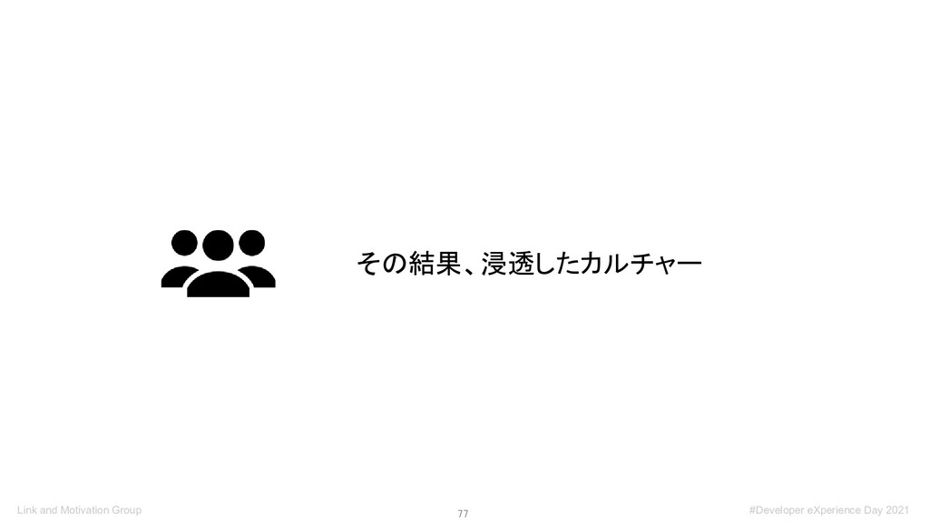 77 Link and Motivation Group その結果、浸透したカルチャー #D...