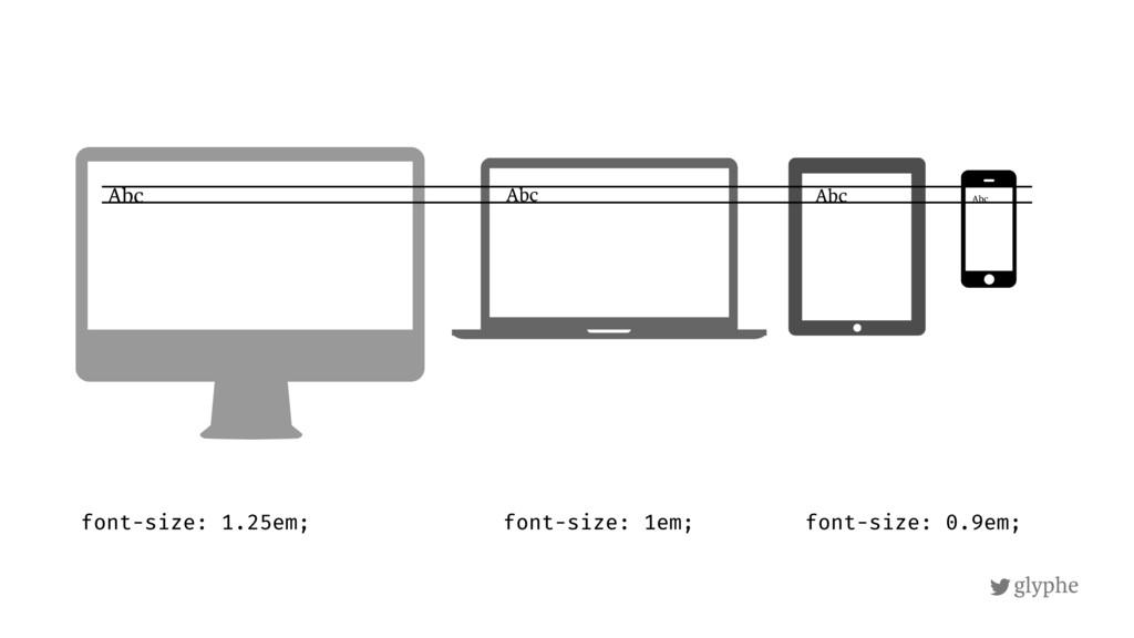 glyphe Abc Abc Abc Abc font-size: 1.25em; font-...