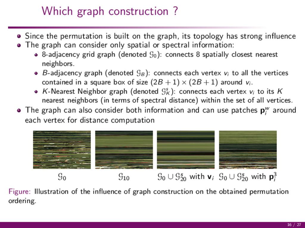 Which graph construction ? Since the permutatio...