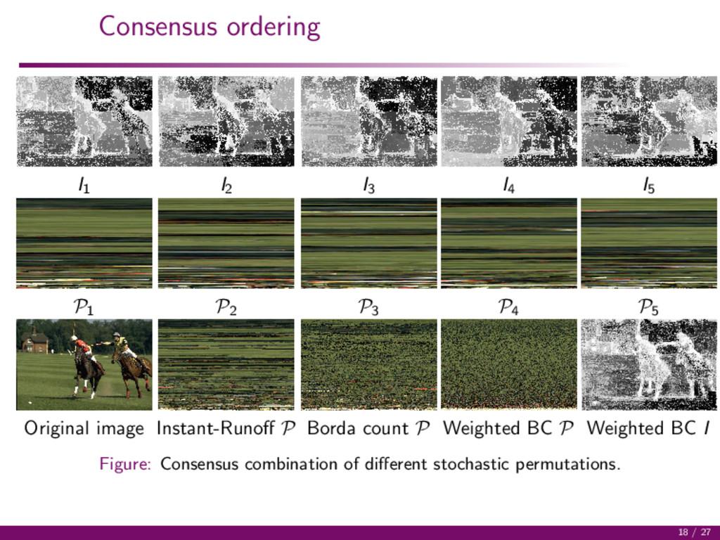 Consensus ordering I1 I2 I3 I4 I5 P1 P2 P3 P4 P...