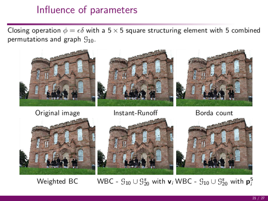 Influence of parameters Closing operation φ = δ ...