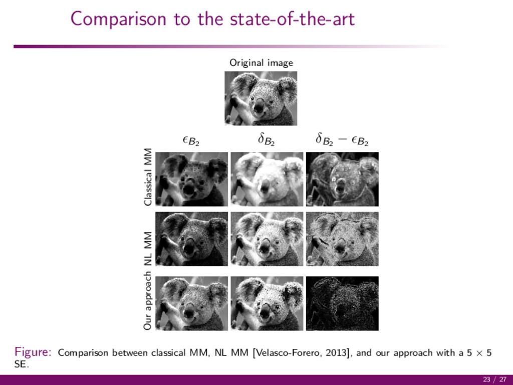 Comparison to the state-of-the-art Original ima...