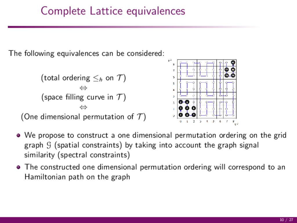 Complete Lattice equivalences The following equ...