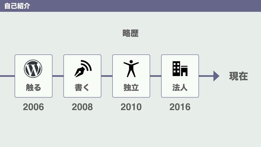 2006 2008 2010 2016 ๏ਓ ৮Δ ॻ͘ ಠཱ ݱࡏ ࣗݾհ ུྺ