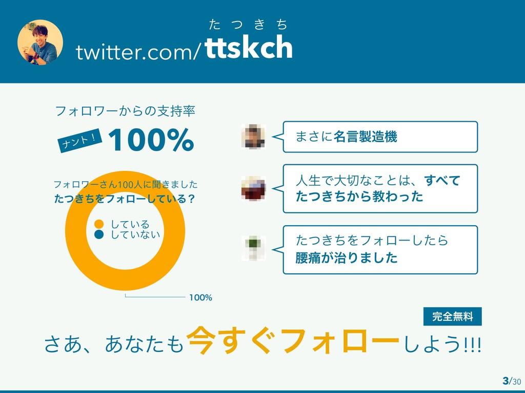 ͋͞ɺ͋ͳͨࠓ͙͢ϑΥϩʔ͠Α͏!!! શແྉ ͨ ͭ ͖ ͪ twitter.com/t...