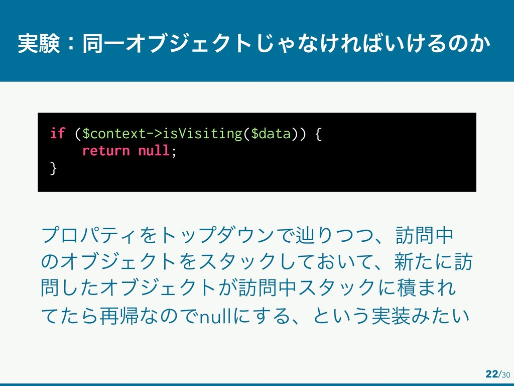 if ($context->isVisiting($data)) { return null;...