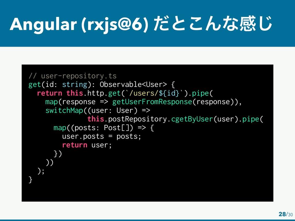// user-repository.ts get(id: string): Observab...