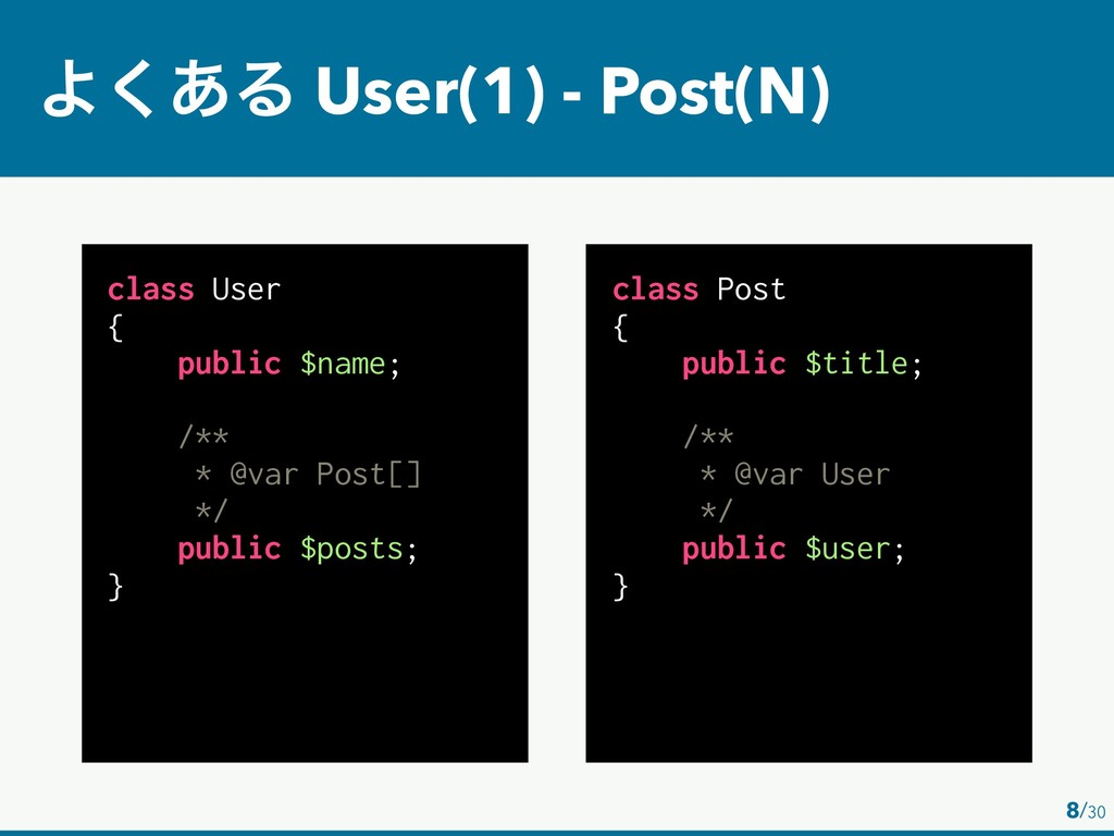 class User { public $name; /** * @var Post[] */...
