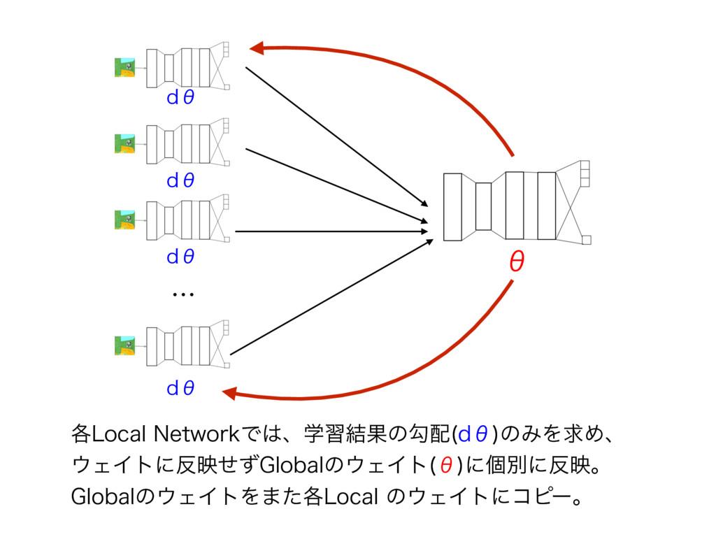 ֤-PDBM/FUXPSLͰɺֶश݁Ռͷޯ EВ ͷΈΛٻΊɺ ΣΠτʹөͤͣ(M...