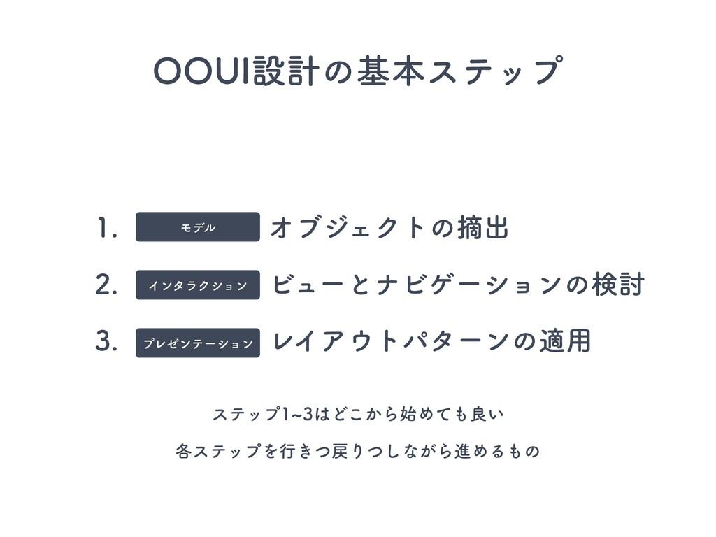 006*ઃܭͷجຊεςοϓ  ɹɹɹɹɹΦϒδΣΫτͷఠग़  ɹɹɹɹɹϏϡʔͱφϏ...
