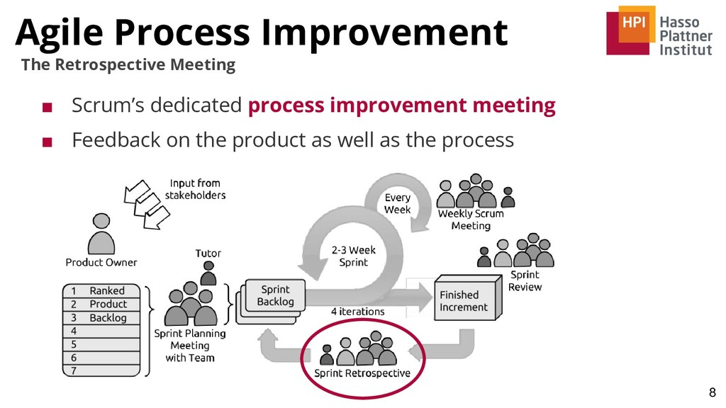 Agile Process Improvement 8 The Retrospective M...