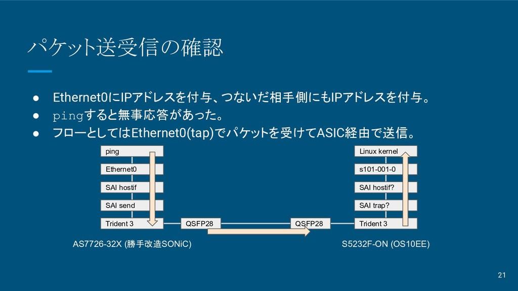 パケット送受信の確認 ● Ethernet0にIPアドレスを付与、つないだ相手側にもIPアドレ...