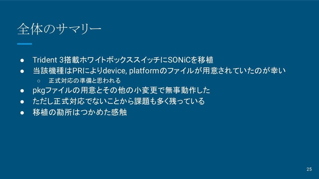 全体のサマリー ● Trident 3搭載ホワイトボックススイッチにSONiCを移植 ● 当該...