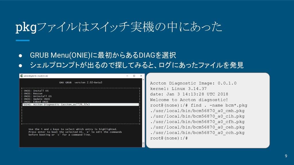 pkgファイルはスイッチ実機の中にあった ● GRUB Menu(ONIE)に最初からあるDI...