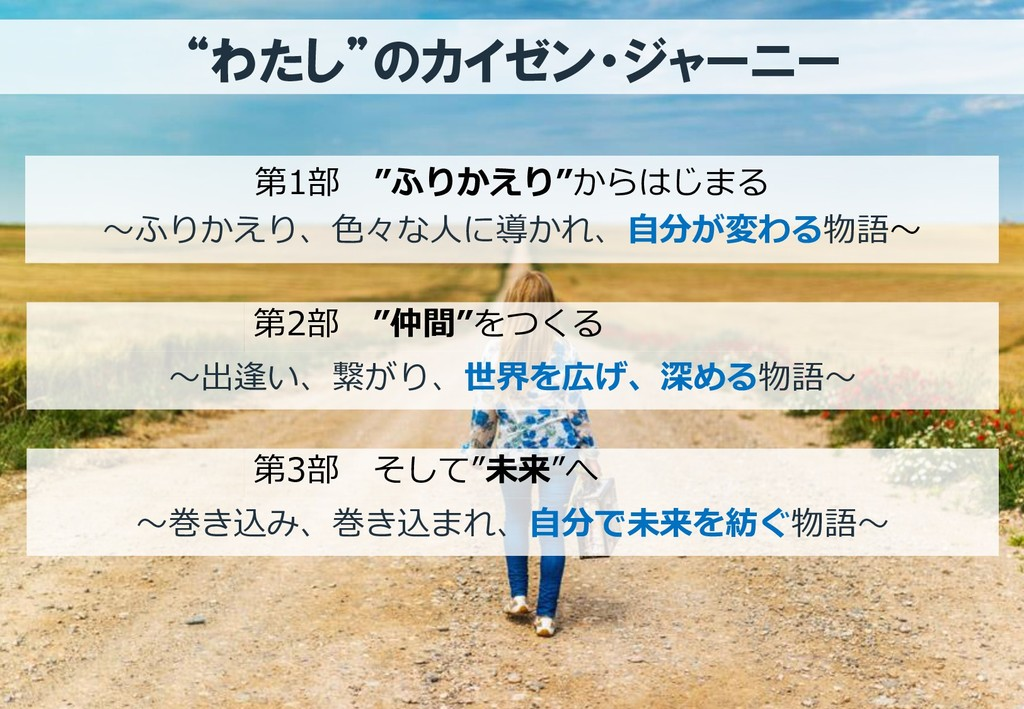 """""""わたし""""のカイゼン・ジャーニー 第1部 """"ふりかえり""""からはじまる ~ふりかえり、色々な人に..."""