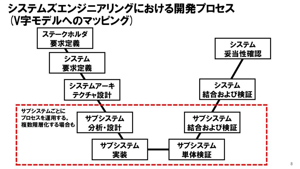 システムズエンジニアリングにおける開発プロセス (V字モデルへのマッピング) 8 ステークホル...