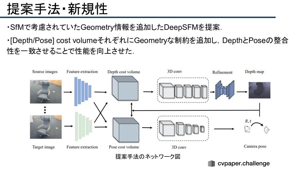 提案手法・新規性 ・SfMで考慮されていたGeometry情報を追加したDeepSFMを提案....