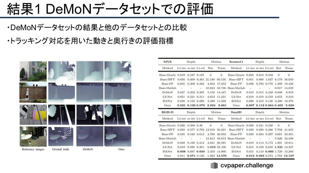 結果1 DeMoNデータセットでの評価 ・DeMoNデータセットの結果と他のデータセットとの比...