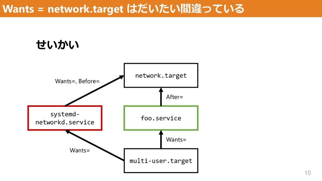Wants = network.target はだいたい間違っている 10 multi-use...
