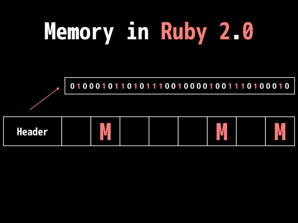 Memory in Ruby 2.0 Header 0 1 0 0 0 1 0 1 1 0 1...