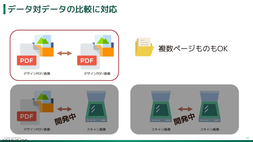 サービス開発基盤 17 Amazon Web Serviceは世 界・国内のクラウドアプリ ケ...