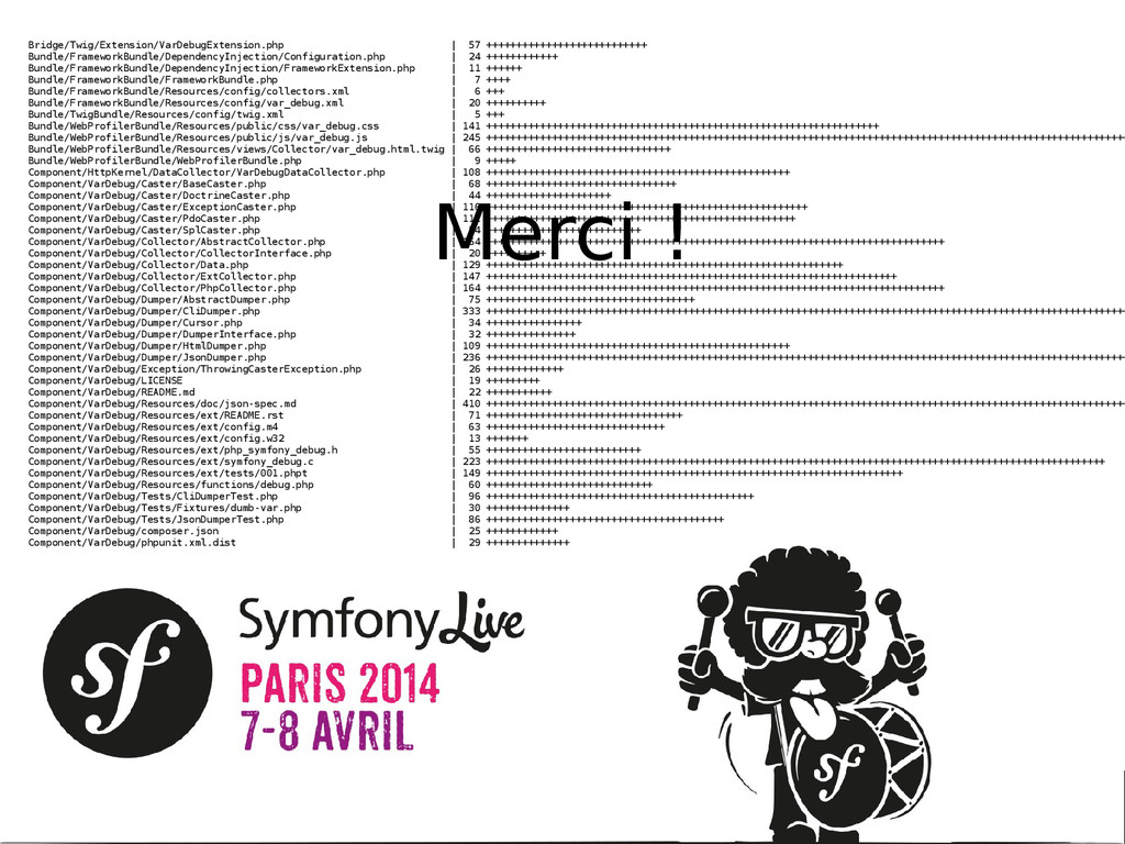Merci ! Bridge/Twig/Extension/VarDebugExtension...