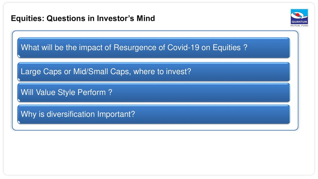 Equities: Questions in Investor's Mind What wil...