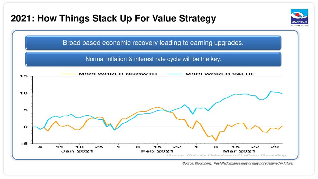 2021: How Things Stack Up For Value Strategy So...