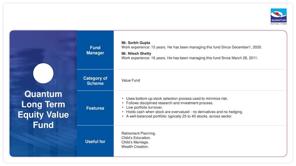 Quantum Long Term Equity Value Fund Mr. Sorbh G...