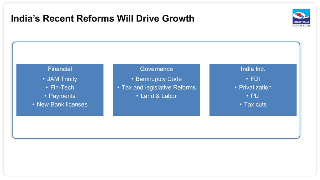 India's Recent Reforms Will Drive Growth Financ...