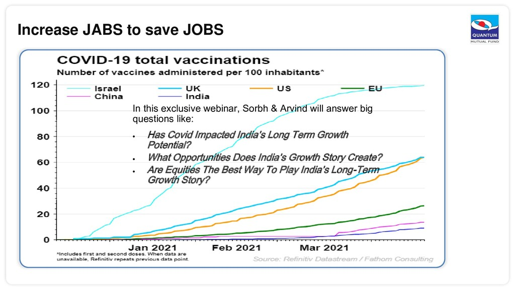 Increase JABS to save JOBS In this exclusive we...