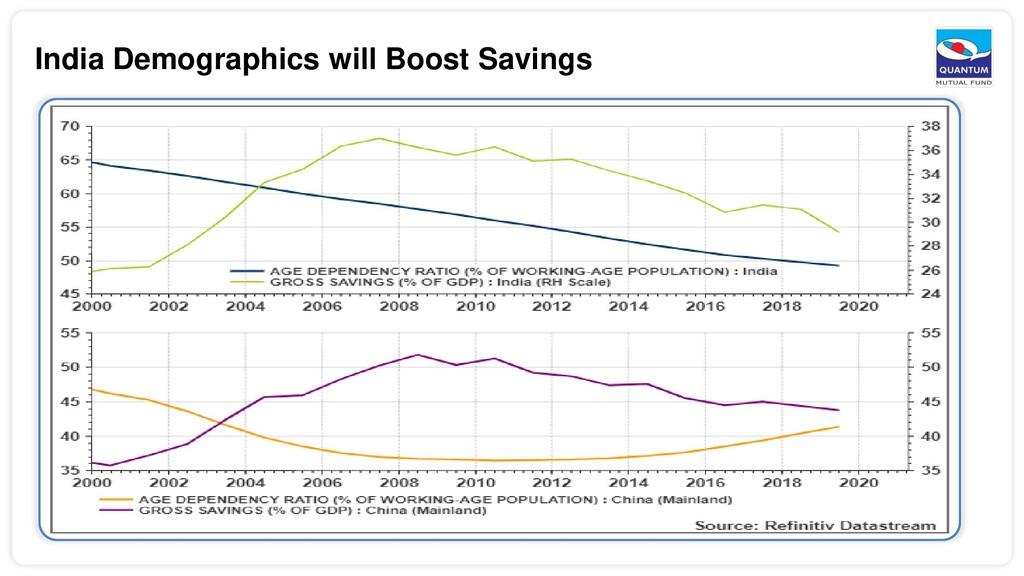 India Demographics will Boost Savings