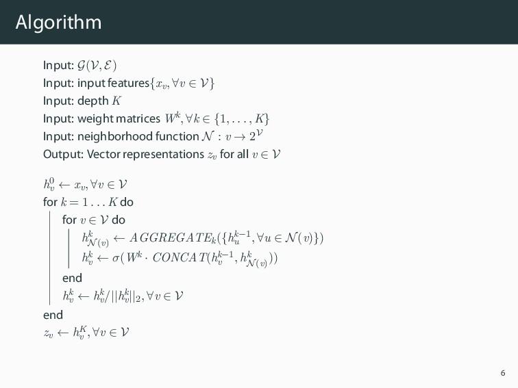 Algorithm Input: G(V, E) Input: input features{...
