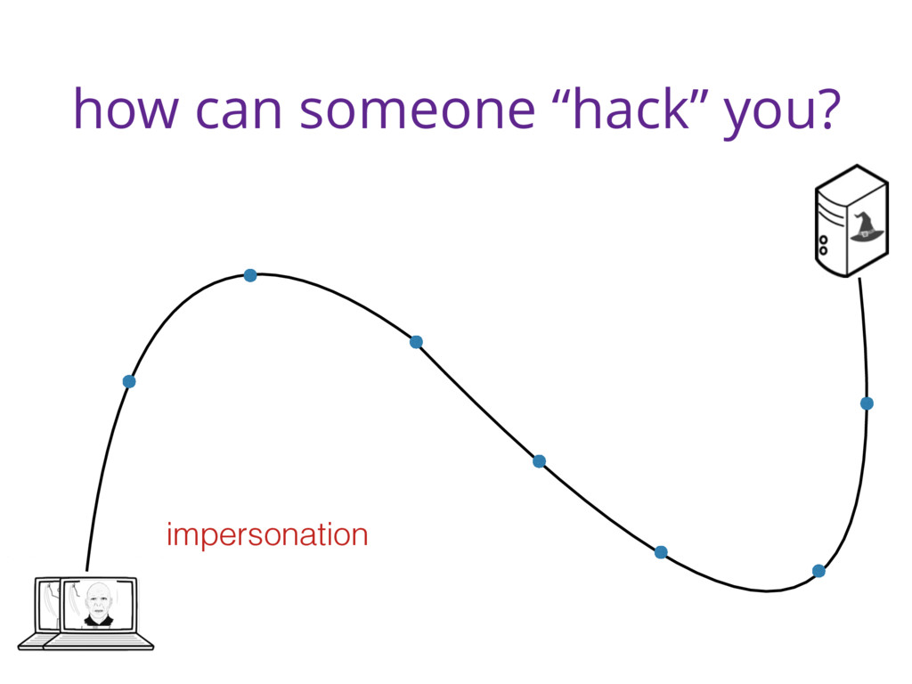 """how can someone """"hack"""" you? impersonation"""