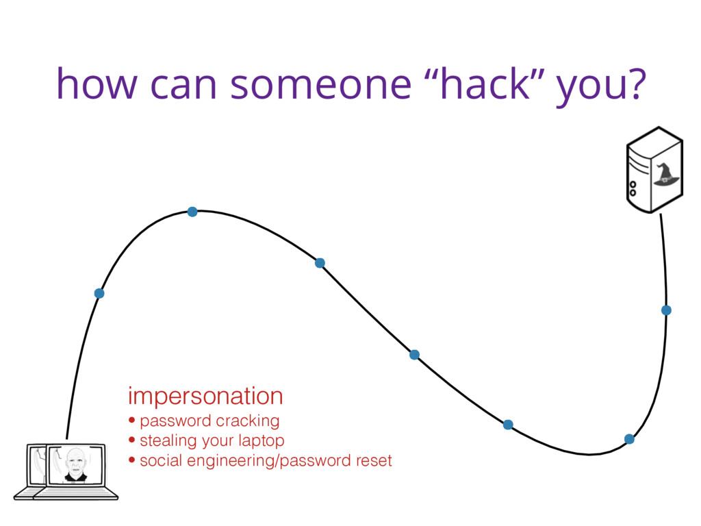 """how can someone """"hack"""" you? impersonation • pas..."""