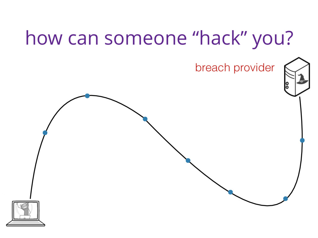 """how can someone """"hack"""" you? breach provider"""