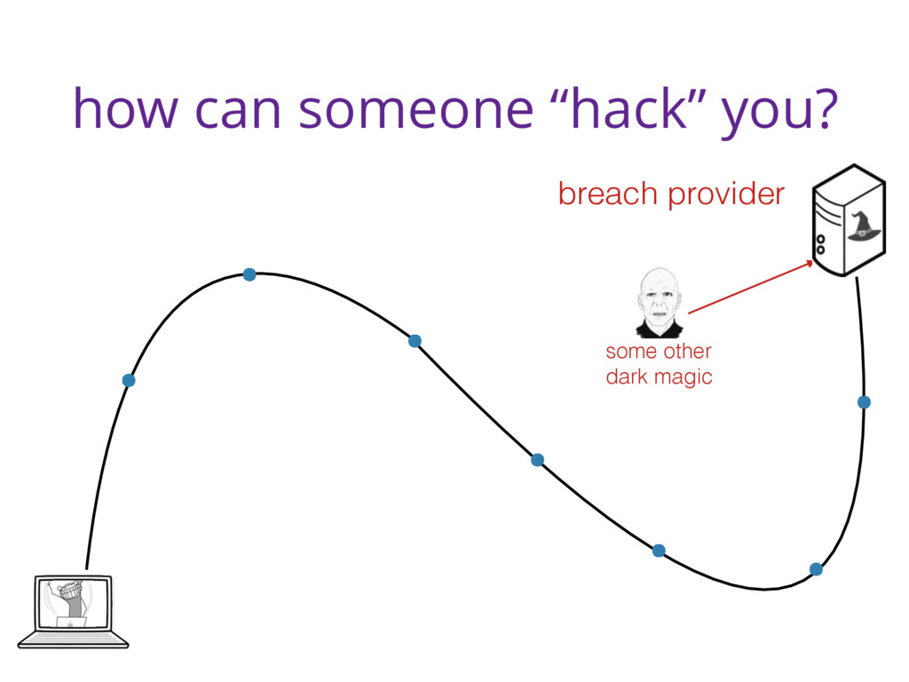 """how can someone """"hack"""" you? breach provider som..."""