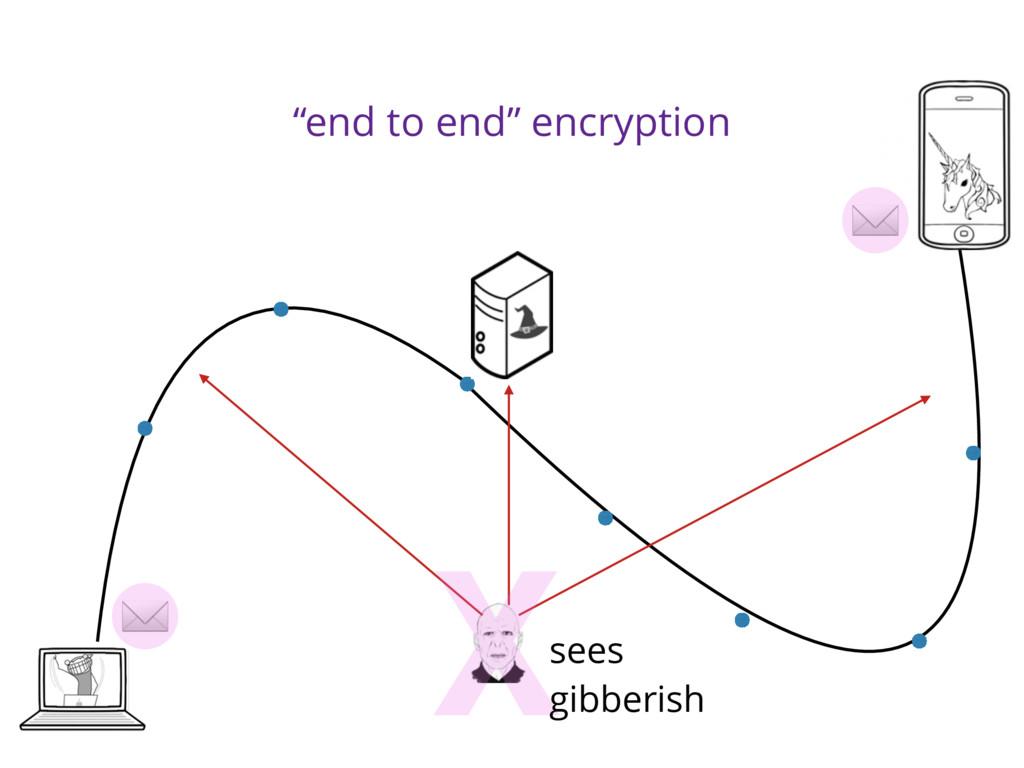 """end to end"" encryption ✉ ✉ Xsees gibberish"