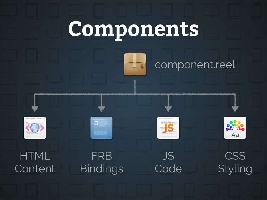 Components HTML Content CSS Styling FRB Binding...