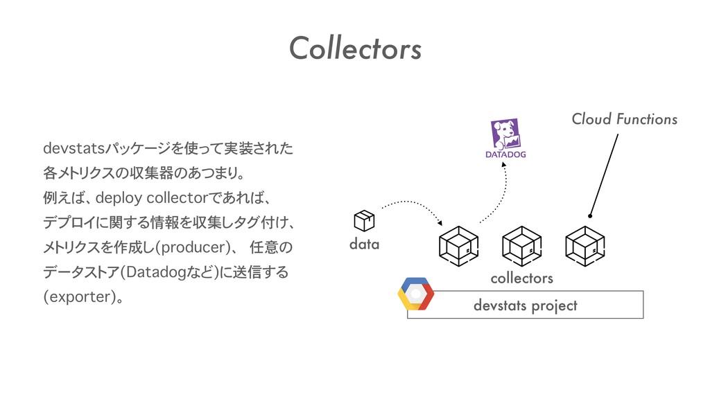 Collectors devstatsパッケージを使って実装された 各メトリクスの収集器のあつ...
