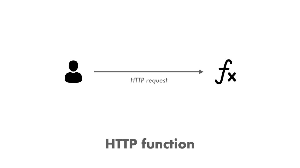 HTTP function HTTP request