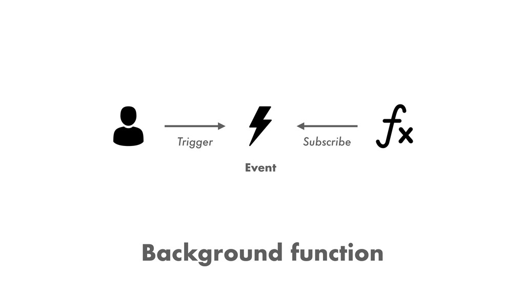 Event Background function Trigger Subscribe