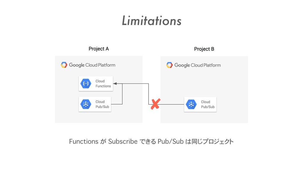 Limitations ✘ Functions が Subscribe できる Pub/Sub...