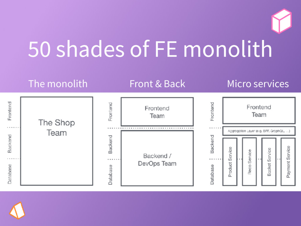 50 shades of FE monolith The monolith Front & B...