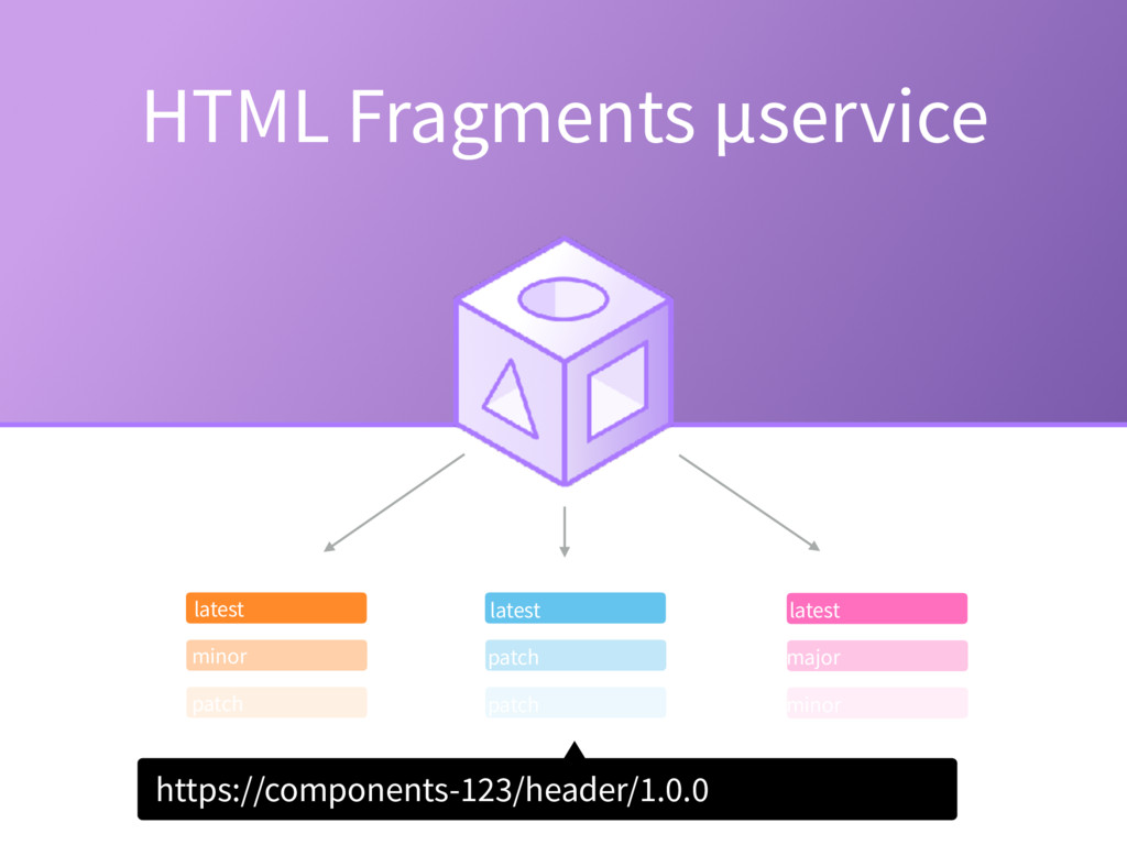 HTML Fragments µservice Restaurant Profile Sear...